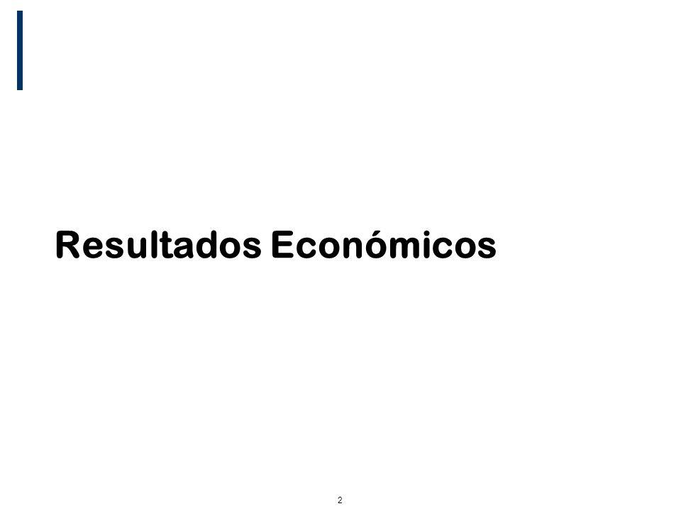 2 Resultados Económicos