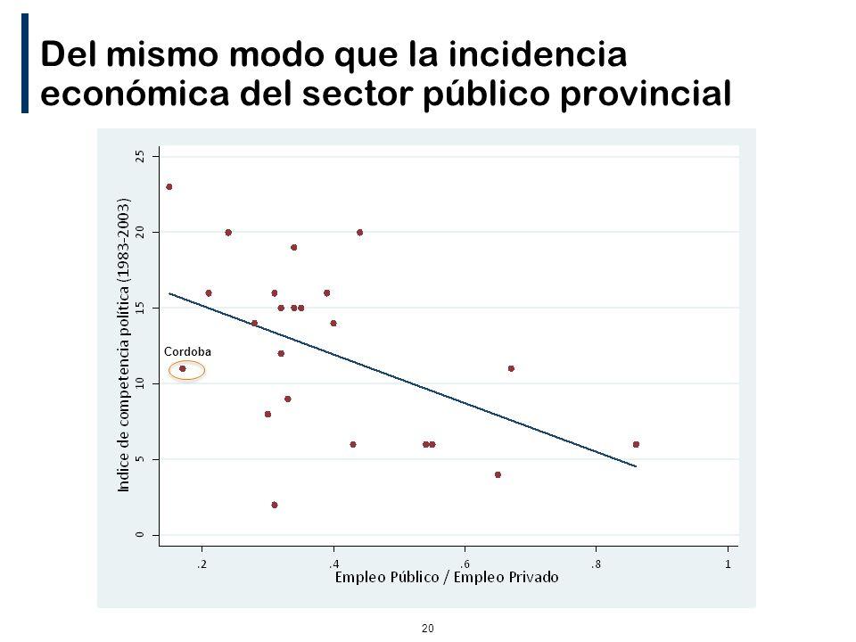 20 Del mismo modo que la incidencia económica del sector público provincial Cordoba