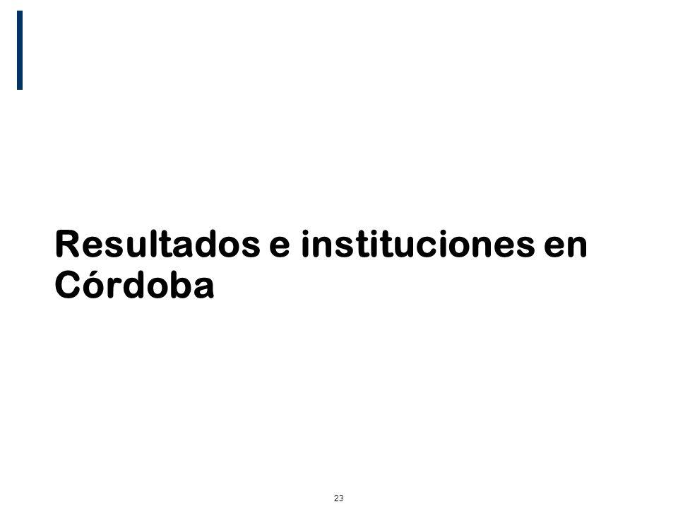 23 Resultados e instituciones en Córdoba