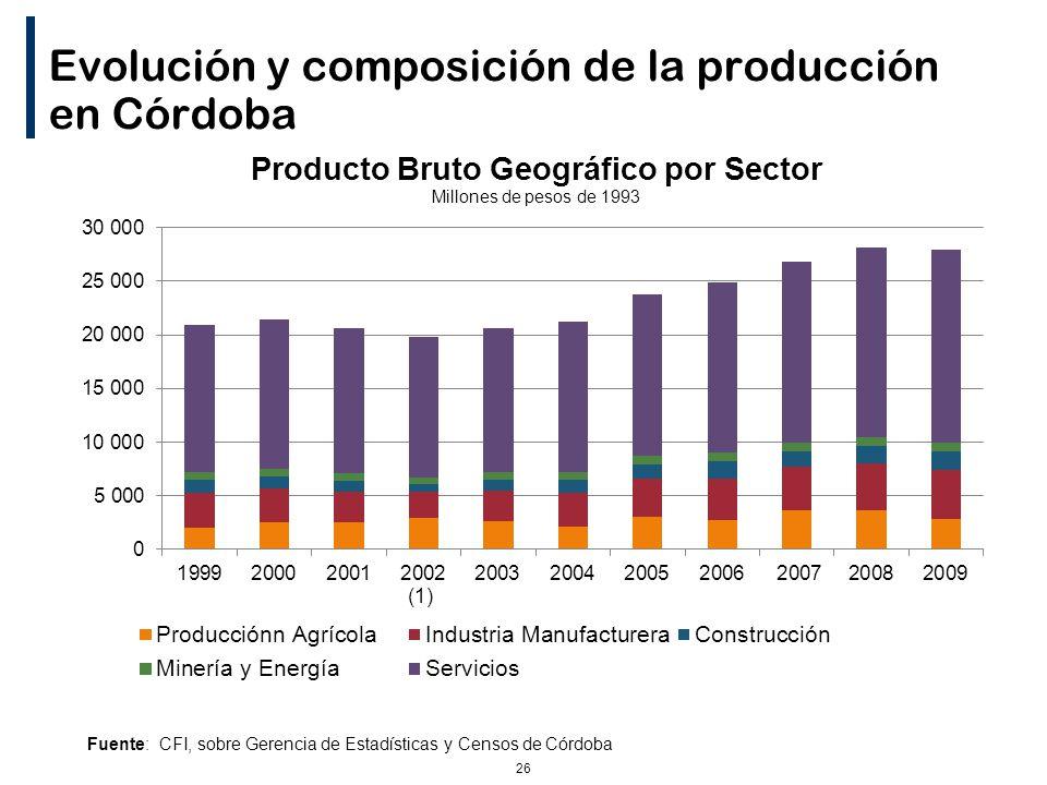 26 Evolución y composición de la producción en Córdoba Fuente: CFI, sobre Gerencia de Estadísticas y Censos de Córdoba