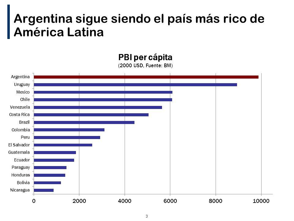 3 Argentina sigue siendo el país más rico de América Latina