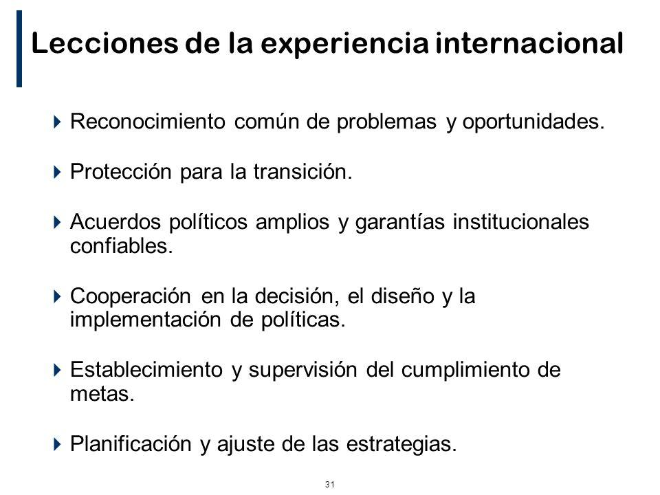 31 Lecciones de la experiencia internacional Reconocimiento común de problemas y oportunidades.