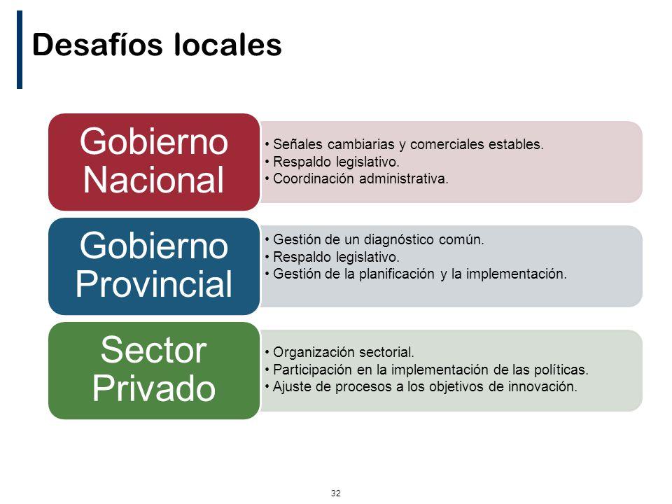 32 Desafíos locales Señales cambiarias y comerciales estables.