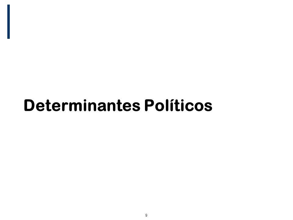 9 Determinantes Políticos