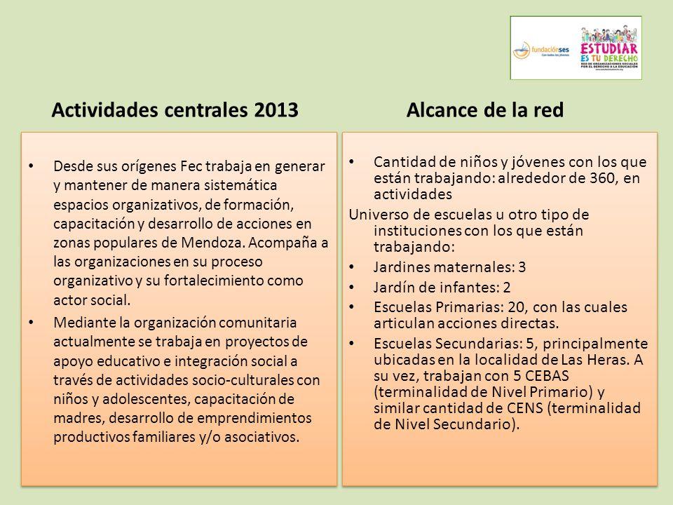 Actividades centrales 2013 Desde sus orígenes Fec trabaja en generar y mantener de manera sistemática espacios organizativos, de formación, capacitación y desarrollo de acciones en zonas populares de Mendoza.