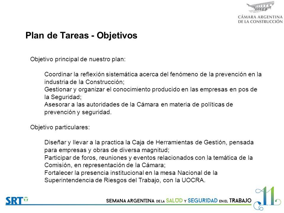 Resoluciones SRT – Res.