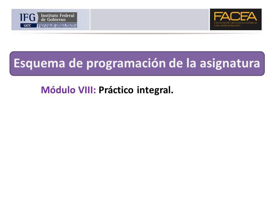Módulo VIII: Práctico integral. Esquema de programación de la asignatura