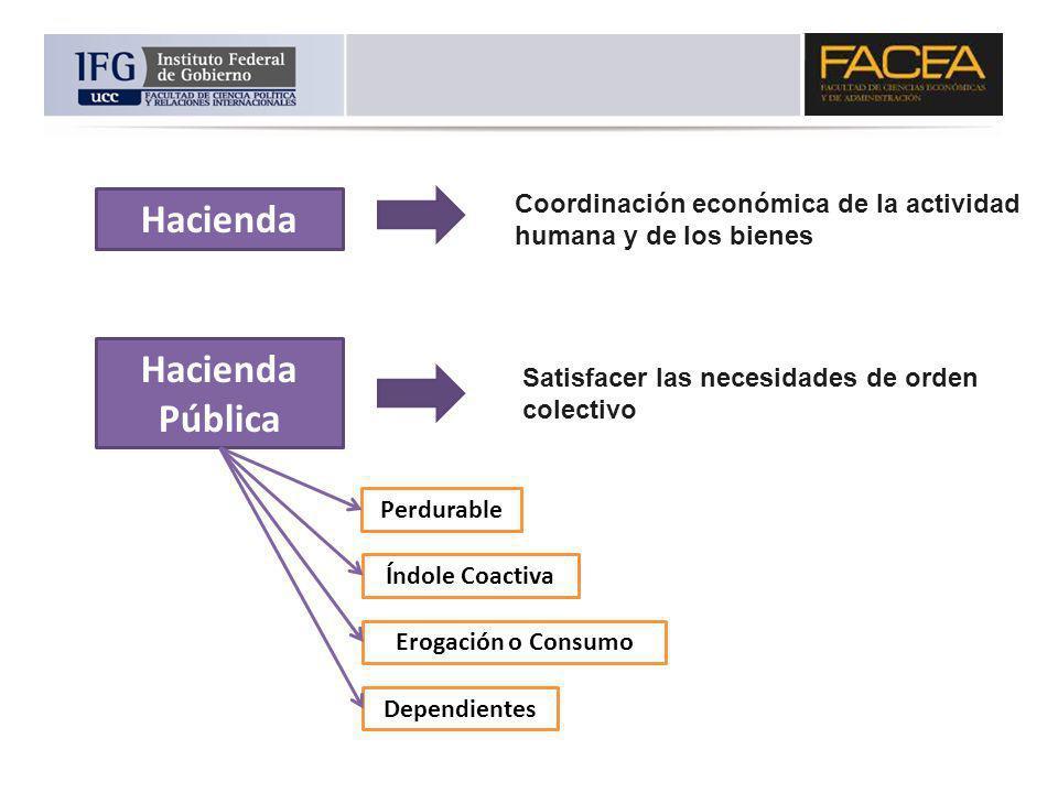 Hacienda Coordinación económica de la actividad humana y de los bienes Hacienda Pública Satisfacer las necesidades de orden colectivo Perdurable Índol