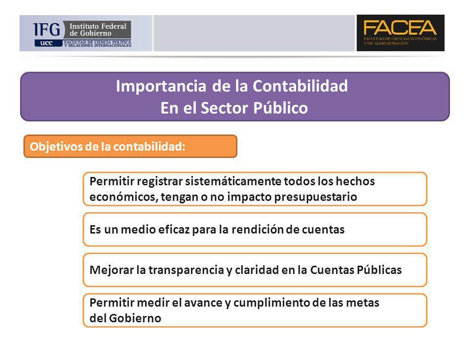 Importancia de la Contabilidad En el Sector Público Es un medio eficaz para la rendición de cuentas Objetivos de la contabilidad: Permitir registrar s