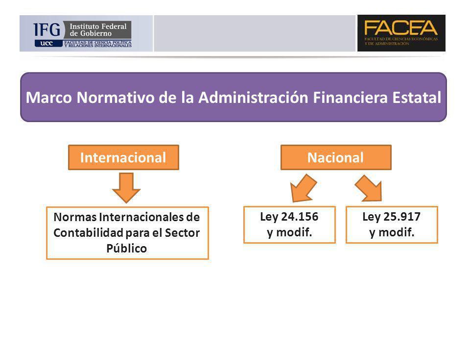 Nacional Ley 24.156 y modif. Ley 25.917 y modif. Internacional Normas Internacionales de Contabilidad para el Sector Público Marco Normativo de la Adm