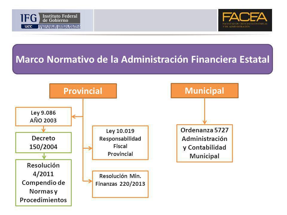 Provincial Ley 9.086 AÑO 2003 Ley 10.019 Responsabilidad Fiscal Provincial Decreto 150/2004 Resolución 4/2011 Compendio de Normas y Procedimientos Mun