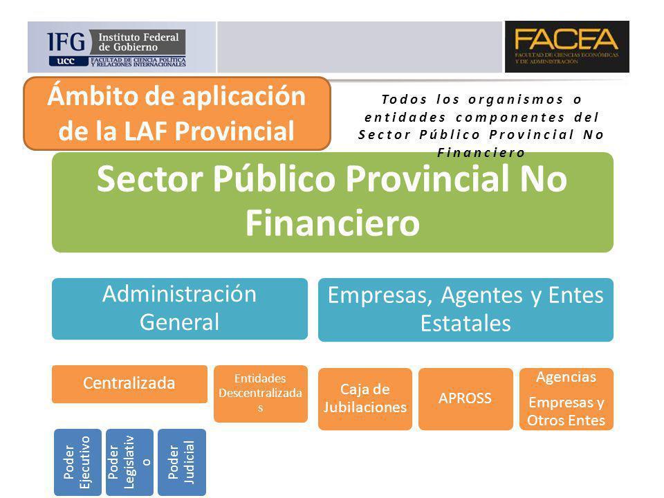 Sector Público Provincial No Financiero Administración General Centralizada Poder Ejecutivo Poder Legislativ o Poder Judicial Entidades Descentralizad