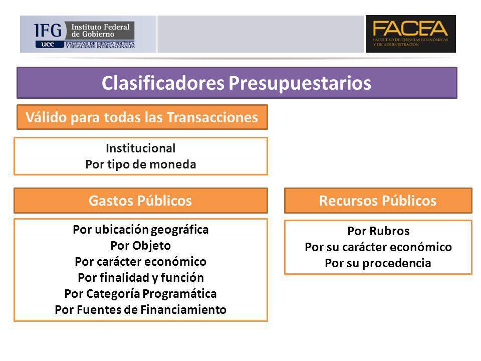 Gastos PúblicosRecursos Públicos Por ubicación geográfica Por Objeto Por carácter económico Por finalidad y función Por Categoría Programática Por Fue