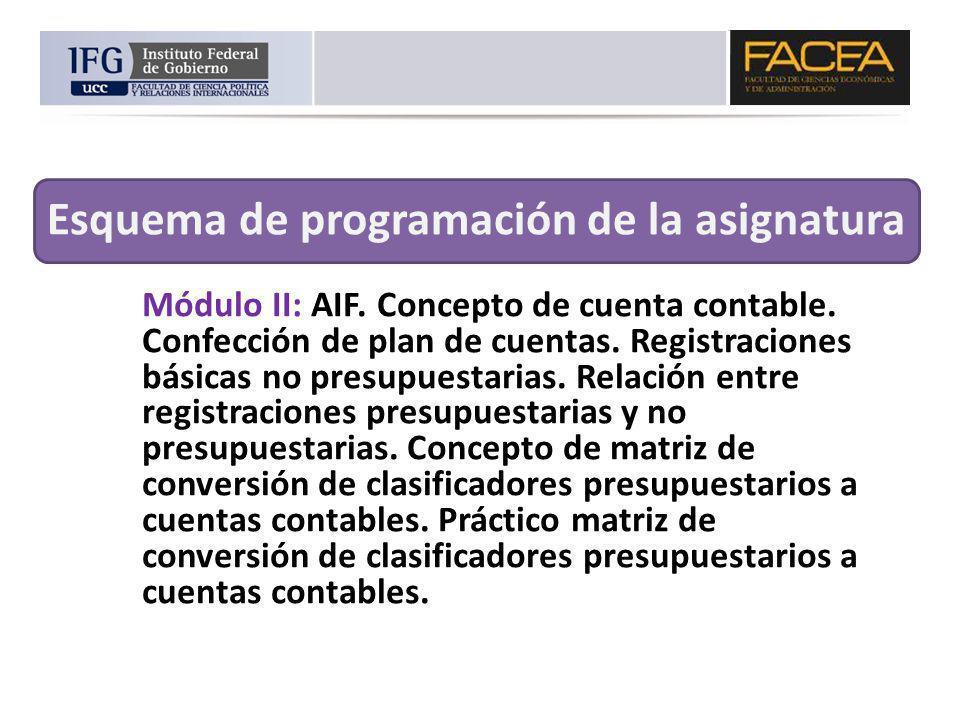 Módulo II: AIF. Concepto de cuenta contable. Confección de plan de cuentas. Registraciones básicas no presupuestarias. Relación entre registraciones p