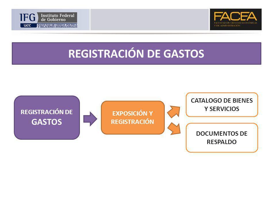 REGISTRACIÓN DE GASTOS CATALOGO DE BIENES Y SERVICIOS DOCUMENTOS DE RESPALDO EXPOSICIÓN Y REGISTRACIÓN