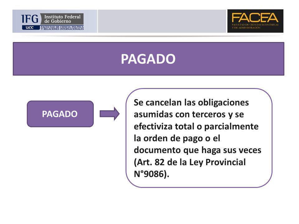 PAGADO Se cancelan las obligaciones asumidas con terceros y se efectiviza total o parcialmente la orden de pago o el documento que haga sus veces (Art