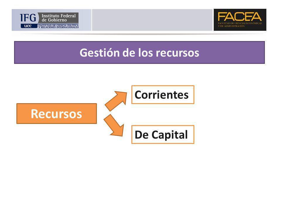 Gestión de los recursos Recursos Corrientes De Capital