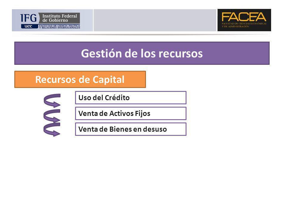 Gestión de los recursos Recursos de Capital Uso del Crédito Venta de Activos Fijos Venta de Bienes en desuso