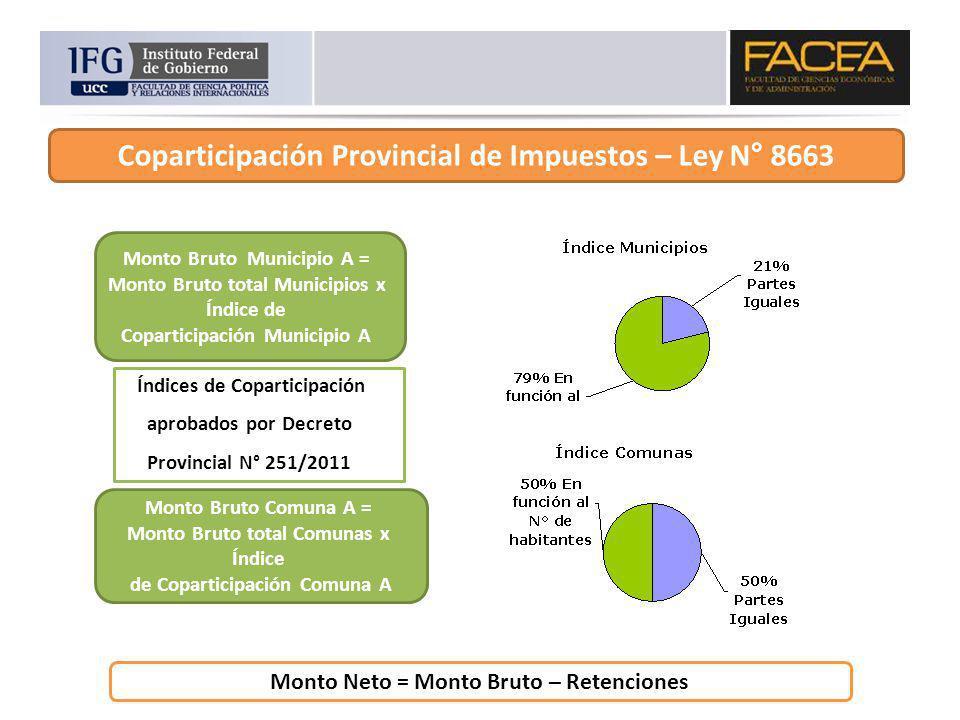 Monto Bruto Municipio A = Monto Bruto total Municipios x Índice de Coparticipación Municipio A Coparticipación Provincial de Impuestos – Ley N° 8663 Í