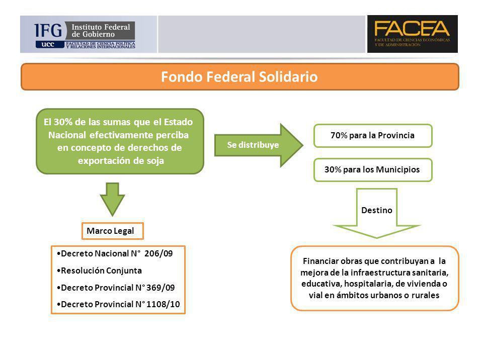 Fondo Federal Solidario El 30% de las sumas que el Estado Nacional efectivamente perciba en concepto de derechos de exportación de soja Se distribuye