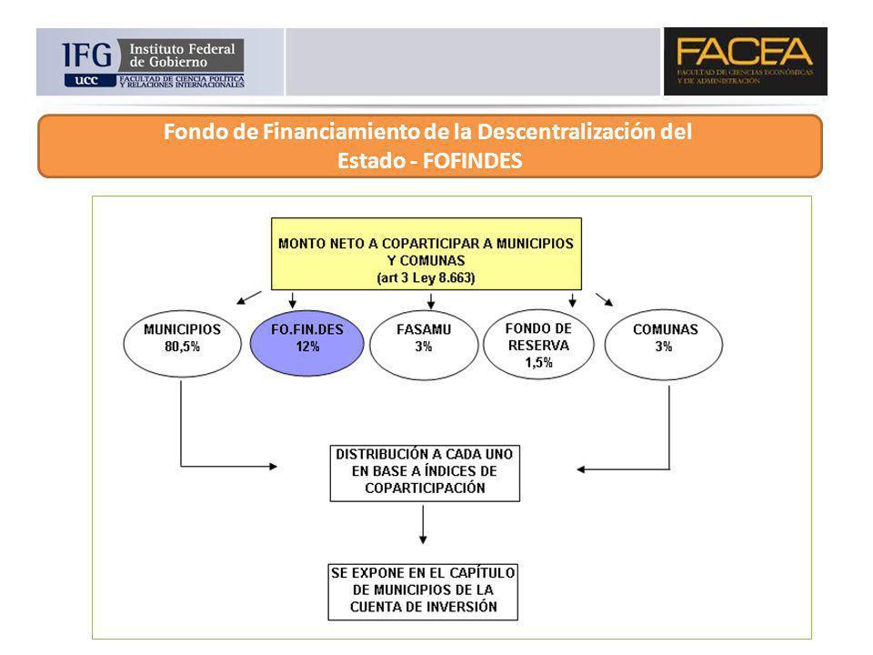 Fondo de Financiamiento de la Descentralización del Estado - FOFINDES