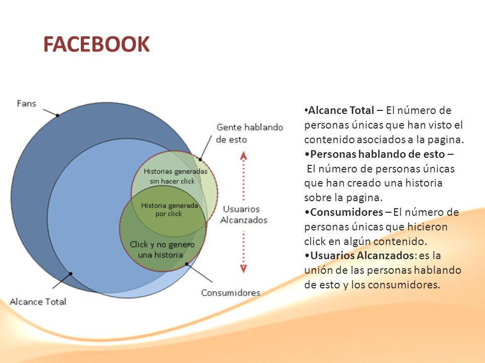 FACEBOOK Alcance Total – El número de personas únicas que han visto el contenido asociados a la pagina. Personas hablando de esto – El número de perso