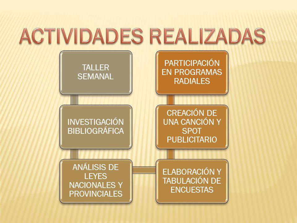 TALLER SEMANAL INVESTIGACIÓN BIBLIOGRÁFICA ANÁLISIS DE LEYES NACIONALES Y PROVINCIALES ELABORACIÓN Y TABULACIÓN DE ENCUESTAS CREACIÓN DE UNA CANCIÓN Y SPOT PUBLICITARIO PARTICIPACIÓN EN PROGRAMAS RADIALES
