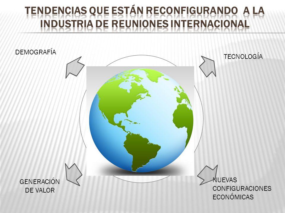 DEMOGRAFÍA TECNOLOGÍA NUEVAS CONFIGURACIONES ECONÓMICAS GENERACIÓN DE VALOR