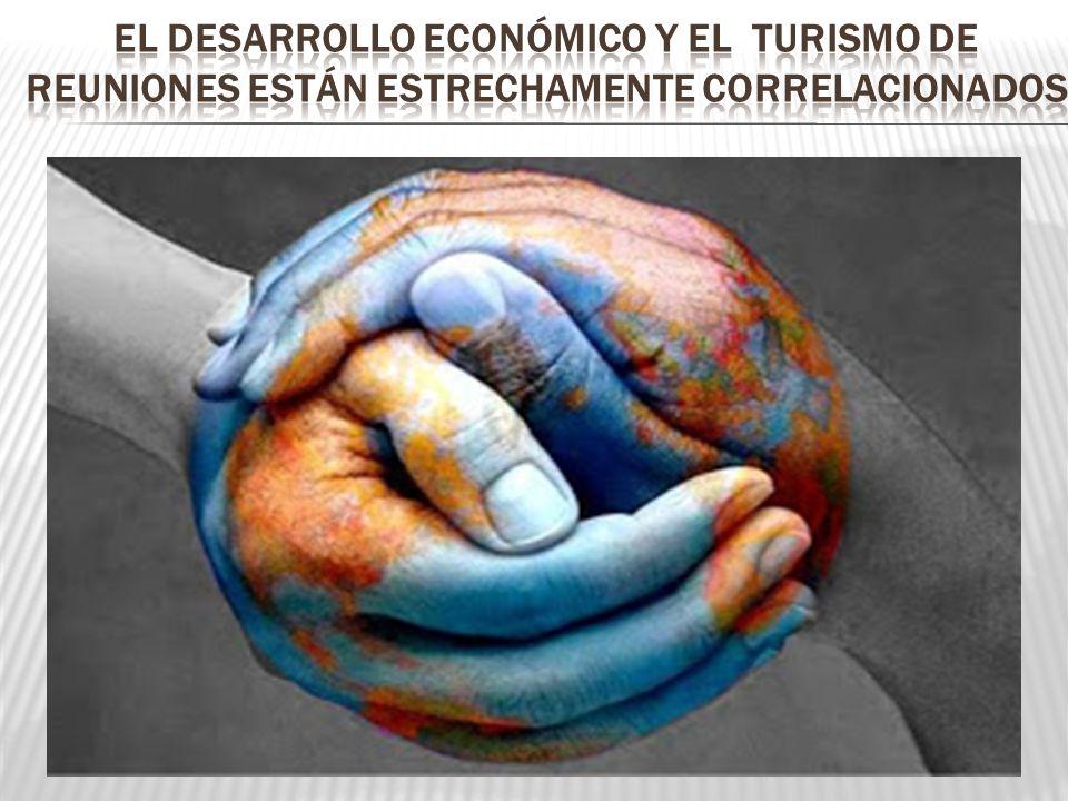 Fuente: IDB, Sector de Integración y Comercio.