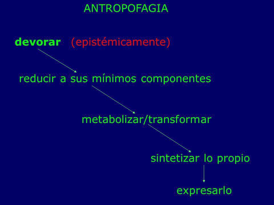devorar reducir a sus mínimos componentes metabolizar/transformar sintetizar lo propio expresarlo (epistémicamente)