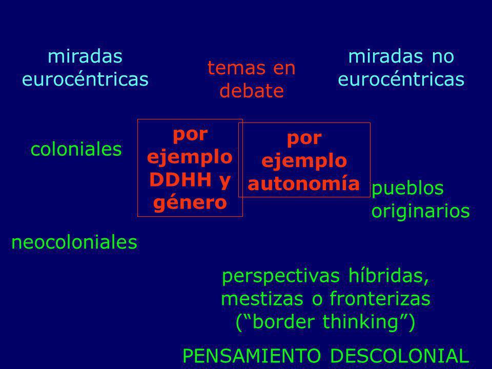miradas eurocéntricas coloniales neocoloniales miradas no eurocéntricas pueblos originarios perspectivas híbridas, mestizas o fronterizas (border thin