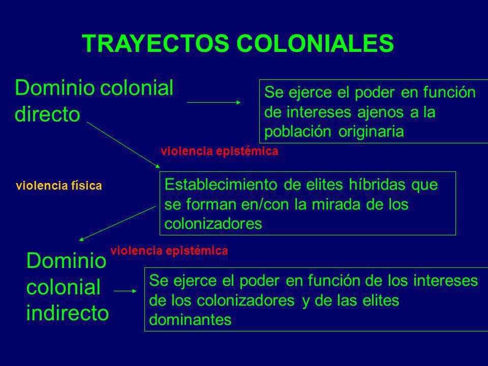 TRAYECTOS COLONIALES Dominio colonial directo Se ejerce el poder en función de intereses ajenos a la población originaria Establecimiento de elites hí