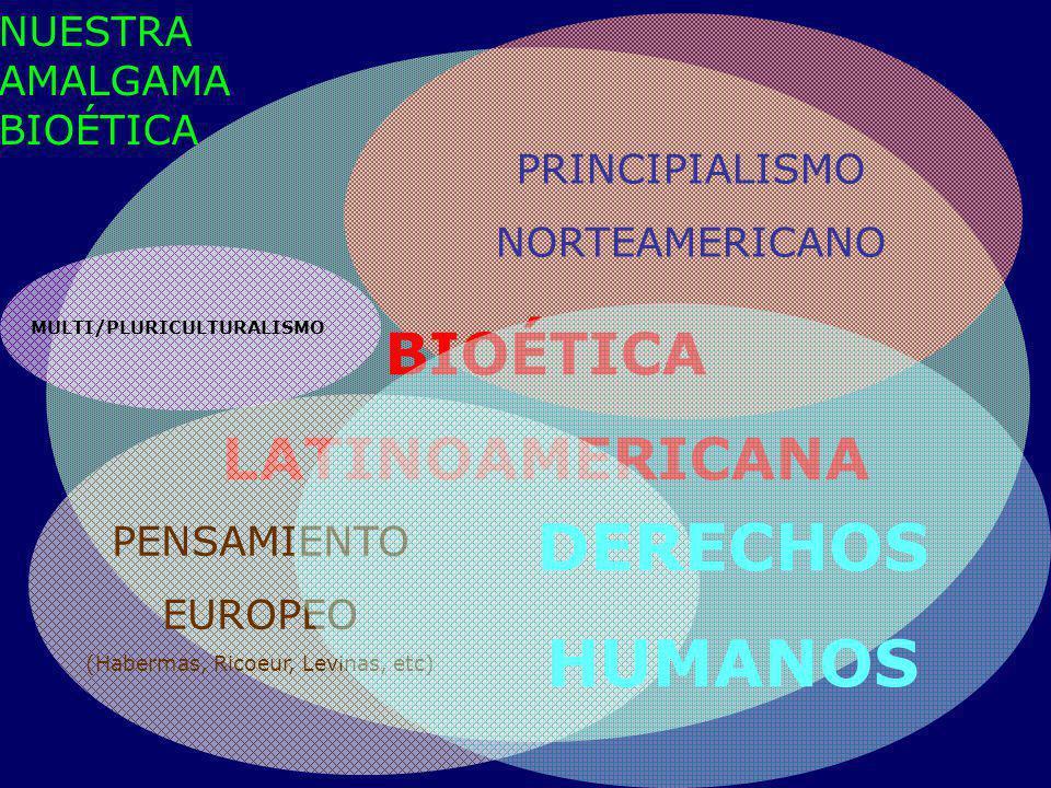 BIOÉTICA LATINOAMERICANA PRINCIPIALISMO NORTEAMERICANO PENSAMIENTO EUROPEO (Habermas, Ricoeur, Levinas, etc) DERECHOS HUMANOS MULTI/PLURICULTURALISMO