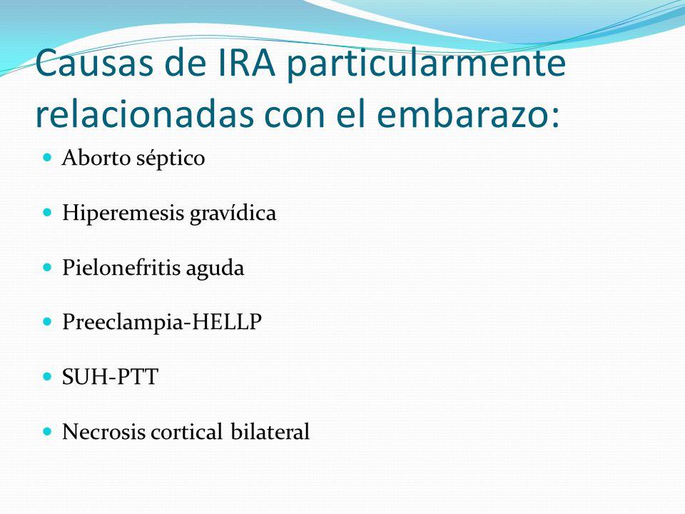 Causas de IRA particularmente relacionadas con el embarazo: Aborto séptico Hiperemesis gravídica Pielonefritis aguda Preeclampia-HELLP SUH-PTT Necrosi