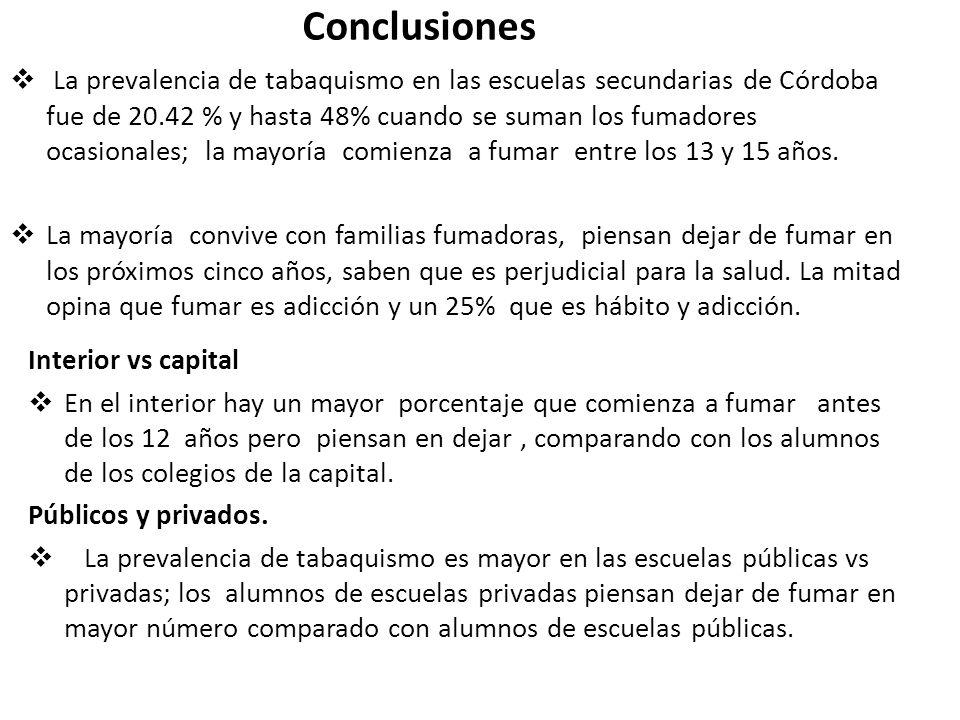 Conclusiones La prevalencia de tabaquismo en las escuelas secundarias de Córdoba fue de 20.42 % y hasta 48% cuando se suman los fumadores ocasionales;