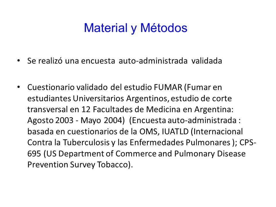 Material y Métodos Se realizó una encuesta auto-administrada validada Cuestionario validado del estudio FUMAR (Fumar en estudiantes Universitarios Arg