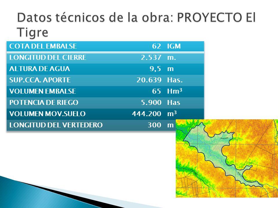 INDICADORES Sup.Cuenca / Sup. Irrigada4,14 Sup. Irrigada / Sup.