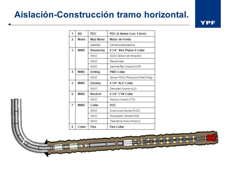 Aislación-Construcción tramo horizontal. 1BitPDCPDC (6 Aletas Cort. 13mm) 2MotorMud MotorMotor de Fondo StabilizerCamisa estabilizadora 3MWDResistivit