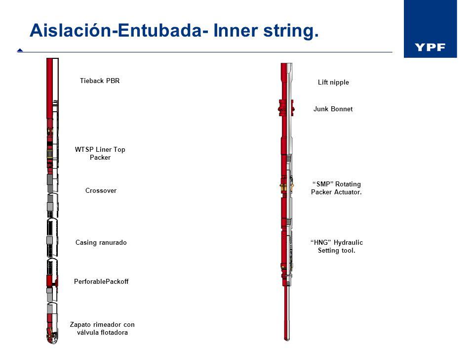 Aislación-Entubada- Inner string. Tieback PBR WTSP Liner Top Packer Crossover Casing ranurado PerforablePackoff Zapato rimeador con válvula flotadora