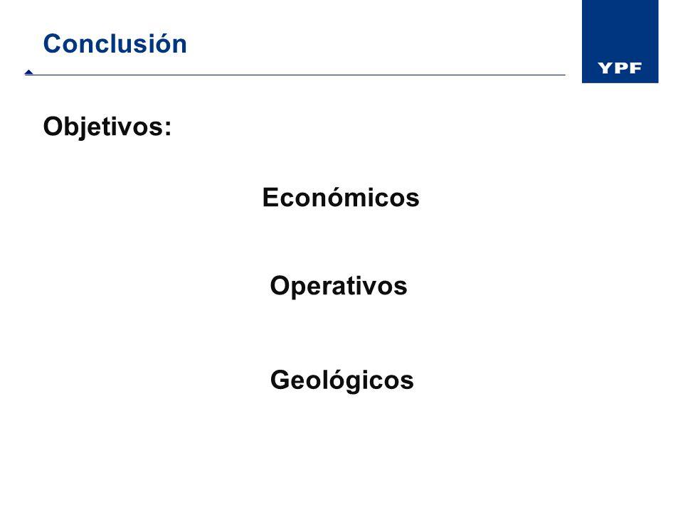 Conclusión Objetivos: Económicos Operativos Geológicos