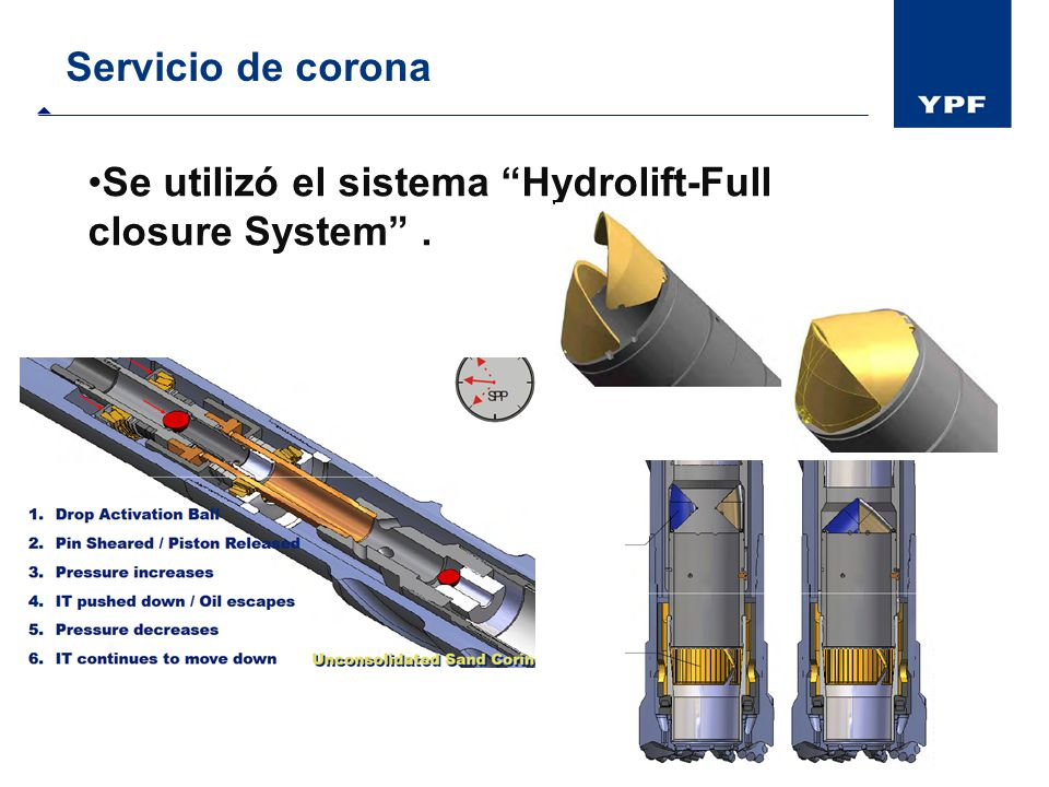 Servicio de corona Se utilizó el sistema Hydrolift-Full closure System.