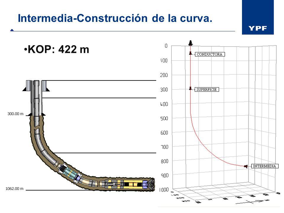 Intermedia-Construcción de la curva. KOP: 422 m