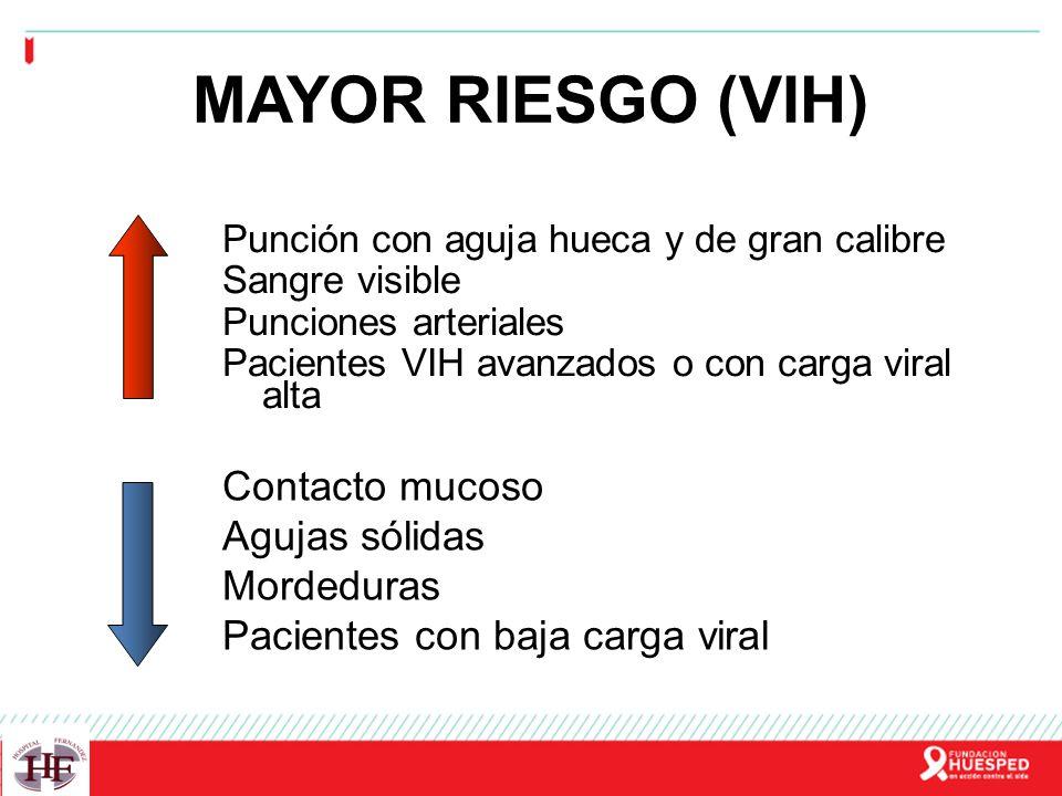 MAYOR RIESGO (VIH) Punción con aguja hueca y de gran calibre Sangre visible Punciones arteriales Pacientes VIH avanzados o con carga viral alta Contac