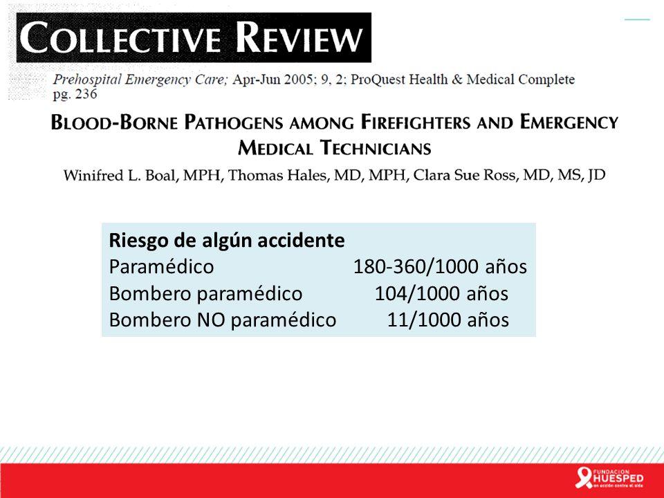 Riesgo de algún accidente Paramédico 180-360/1000 años Bombero paramédico 104/1000 años Bombero NO paramédico 11/1000 años