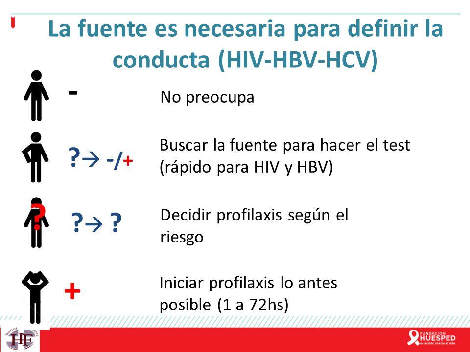 La fuente es necesaria para definir la conducta (HIV-HBV-HCV) + - ? - /+ ? No preocupa Buscar la fuente para hacer el test (rápido para HIV y HBV) Dec
