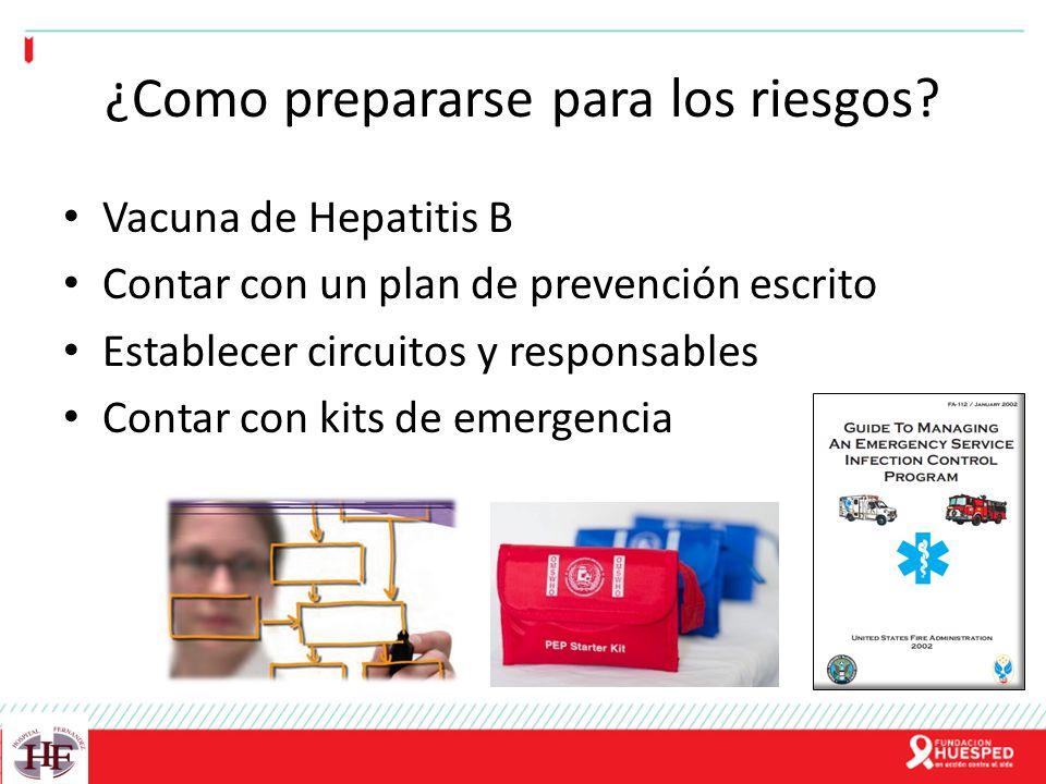¿Como prepararse para los riesgos? Vacuna de Hepatitis B Contar con un plan de prevención escrito Establecer circuitos y responsables Contar con kits