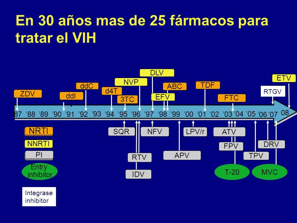 87919294959697989900888990010203 930504 06 ddC 3TC NNRTI NRTI PI Entry inhibitor ddI IDV SQR LPV/r TDF NVP DRV TPV T-20 ZDV d4T ABC DLV EFV FTC RTV NF