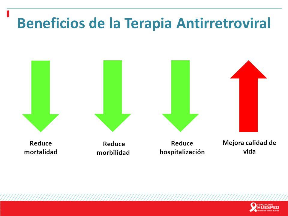 Beneficios de la Terapia Antirretroviral Reduce mortalidad Reduce morbilidad Reduce hospitalización Mejora calidad de vida