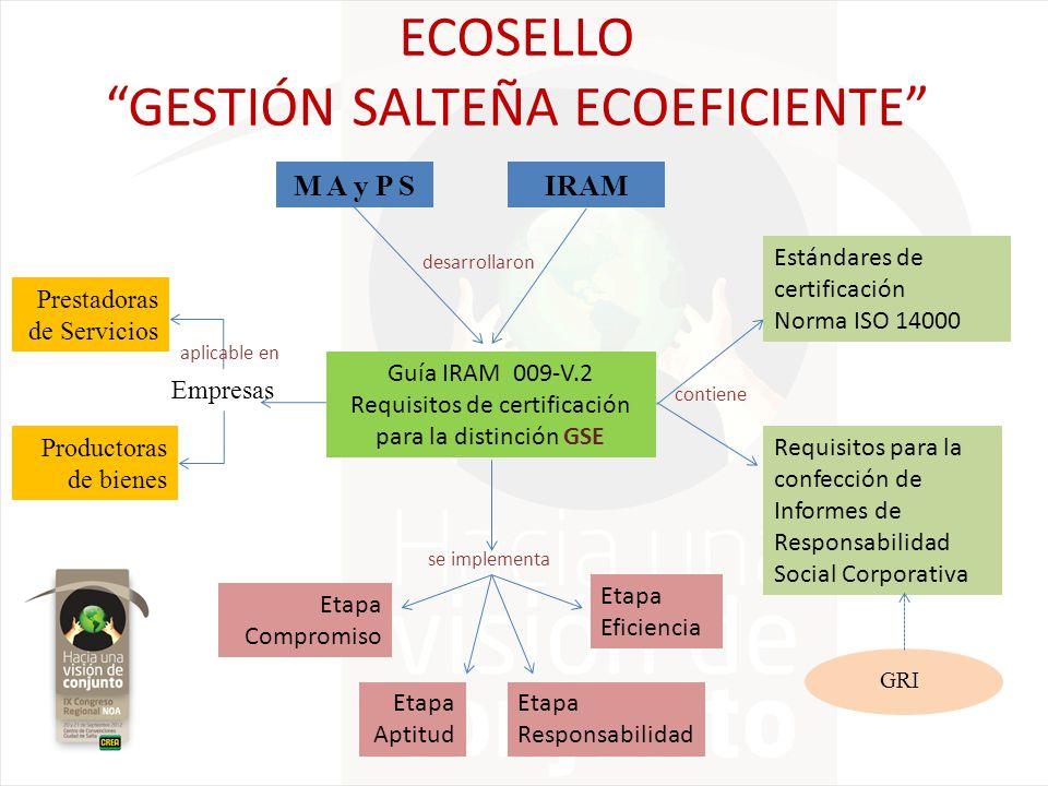 ECOSELLO GESTIÓN SALTEÑA ECOEFICIENTE M A y P SIRAM desarrollaron Estándares de certificación Norma ISO 14000 Requisitos para la confección de Informe