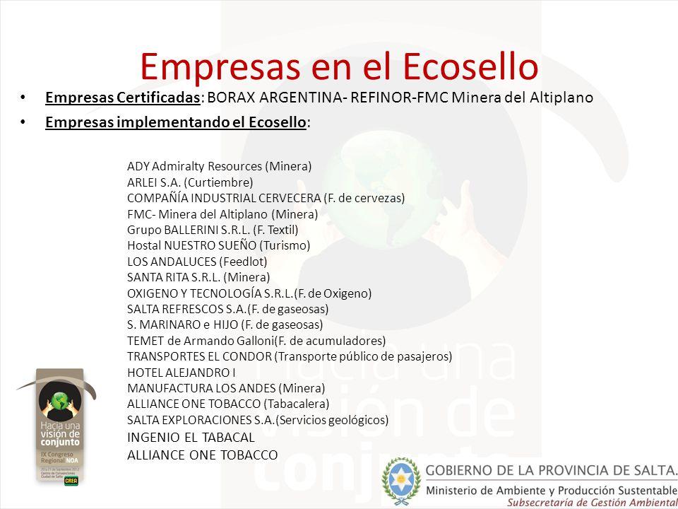 Empresas Certificadas: BORAX ARGENTINA- REFINOR-FMC Minera del Altiplano Empresas implementando el Ecosello: Empresas en el Ecosello ADY Admiralty Res
